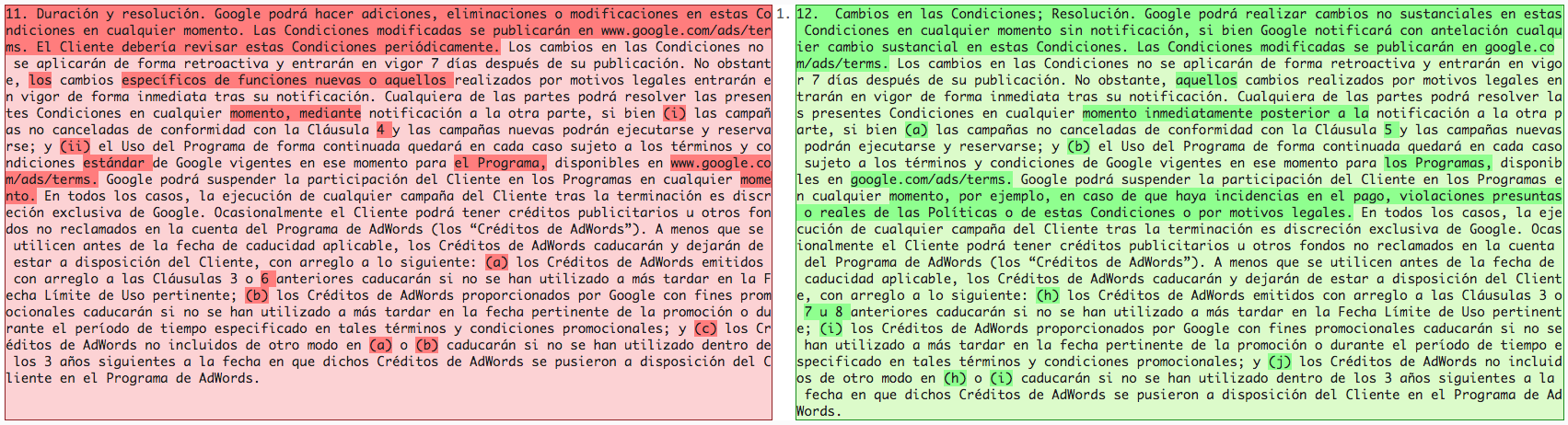 TOC AdWords 12 cambios en las condiciones